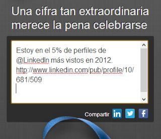 Estás en el 5% de perfiles de LinkedIn más vistos en 2012.