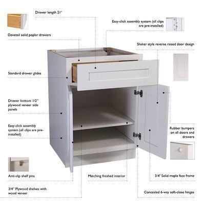 Ebern Designs Fina 3 In W X 34 1 2 In H X 3 4 In D Cabinet Base Filler In Espresso House Design Kitchen Shaker Style Kitchens House Design