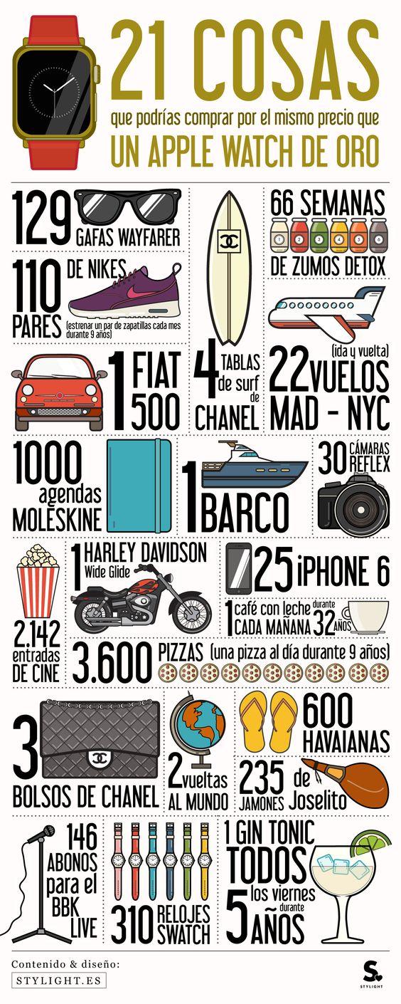 21 cosas que puedes comprar por el precio de un AppleWatch: un barco, 235 jamones, 2.142 entradas de cine...