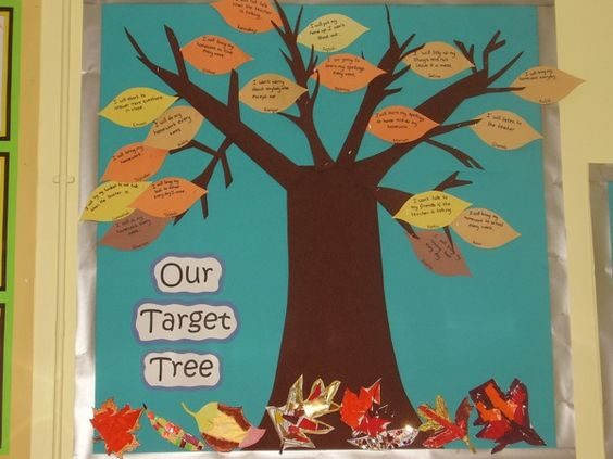Our Target Tree   Teaching Photos  At the beginning of the school year display a large tree - a 'Target Tree'.    Each half term the class cuts out an apple with a personal target written on it. This is stuck onto the tree.    When the target is achieved they recieve 2 merits etc. A new apple is added each half term. (This makes a very good display!)