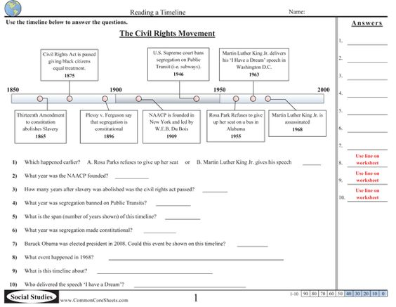 Common Core Social Studies Timeline Worksheets – Timeline Worksheet
