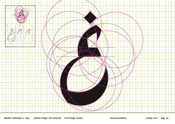 Arabic font design8 Arabic font design by Nardine Shenouda