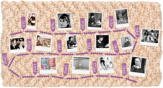 maria montessori timeline A timeline of the history of montessori education the history of montessori education by giraffe childcare _ mountaineer montessori school 308 20th street.