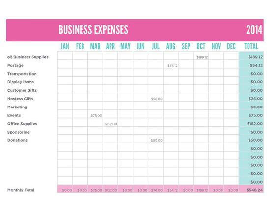 Origami Owl inspired Business Reports - Expense Report, Mileage - expense report