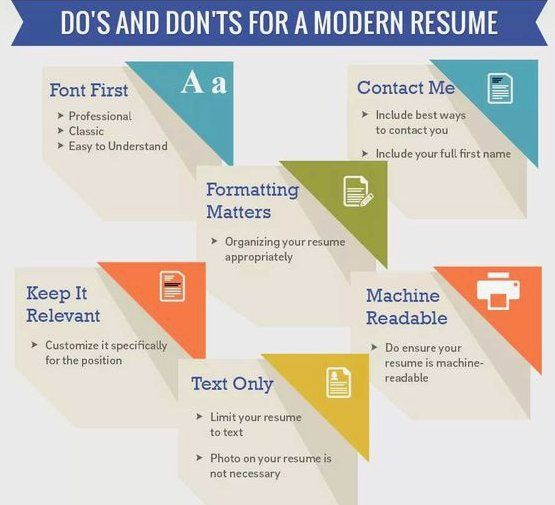 Resume Etiquette - dou0027s and dontu0027s To follow #ResumeEtiquettes - resume formatting matters