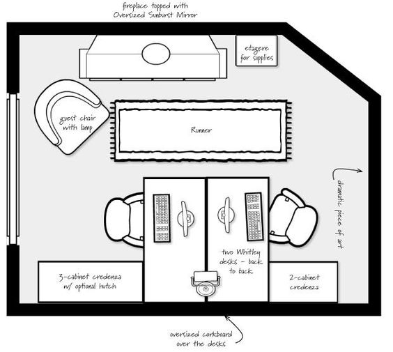 Offices Layout And Home Office On Pinterest