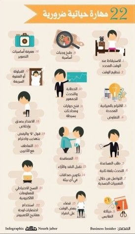 مهارات Life Skills Activities Life Habits Life Skills