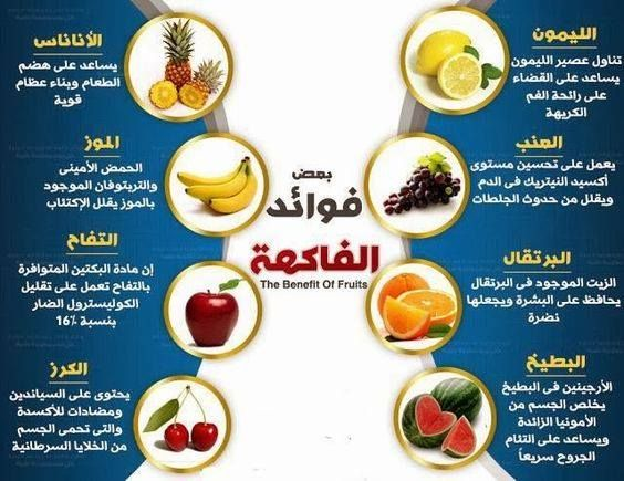 بعض فوائد الفاكهه 3 3 Healthy And Tasty بالعربي Http Www Facebook Com Pages P 109268867105102 Health Facts Food Health Fitness Food Fruit Benefits