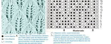 Картинки по запросу einfaches lochmuster stricken