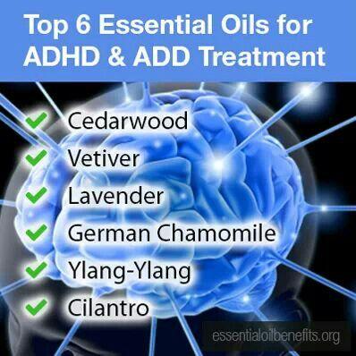Help ADHD & ADD