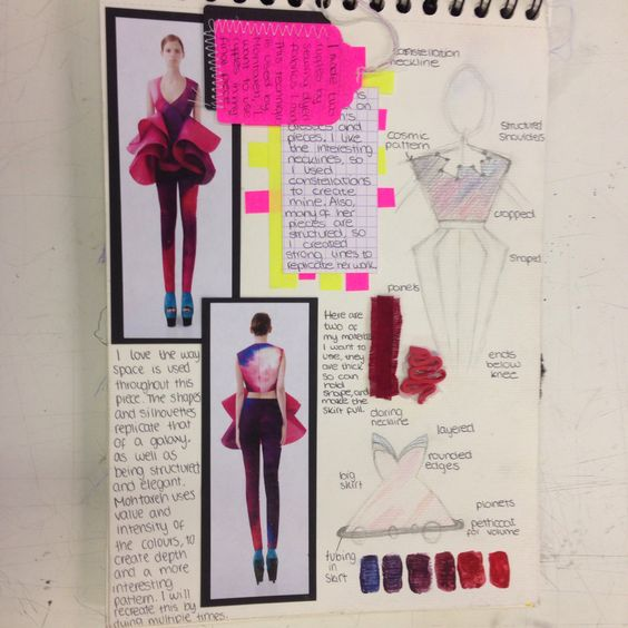 What sort of annotations should I write for my gcse textiles coursework for the intial ideas?
