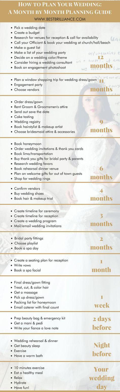 Blog - Your Complete Monthly Wedding Planning Timeline Checklist - wedding plan