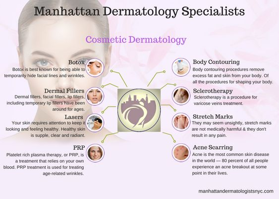 Manhattan Dermatology Specialists 51 East 25th Street, Ste 411 New York, NY 10010 1 (212) 889-2402