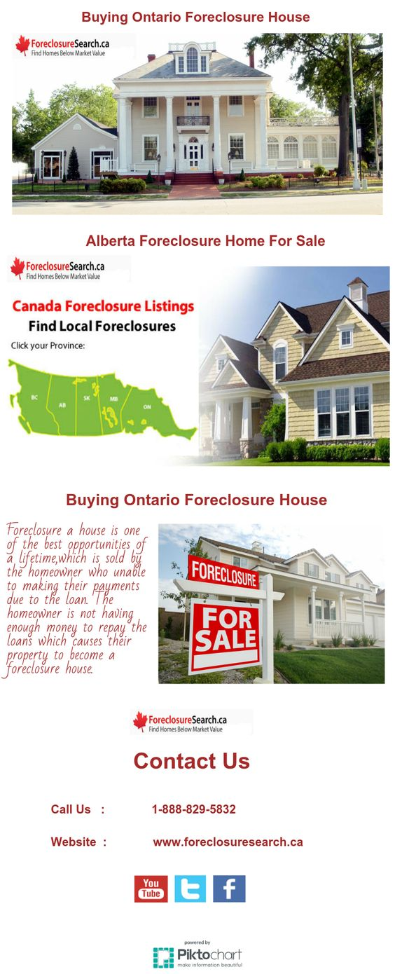 Buying A Foreclosed Home. Gallery Of Foreclosed Homes May Have ...