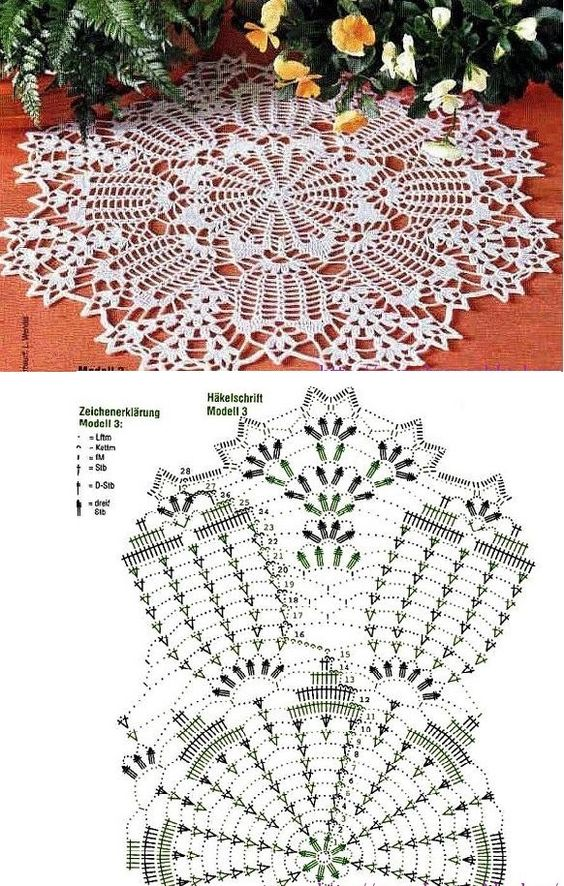 crochet pattern <3 Deniz <3