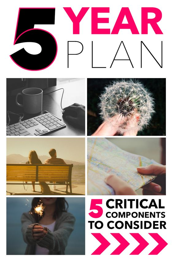 """The """"five-year plan"""" is real ... start this year!                              …"""