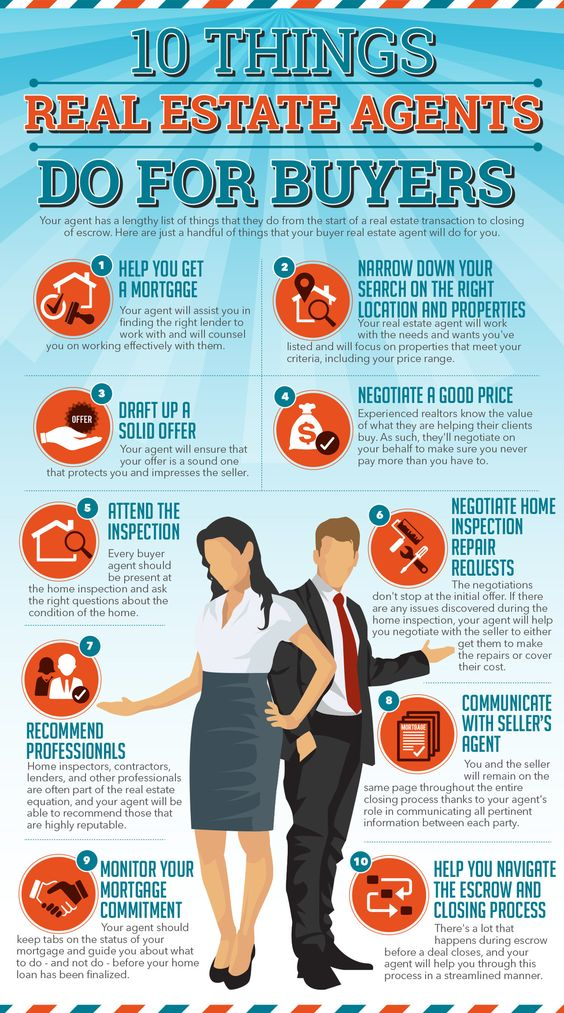 Real Estate Infographics | What real estate agents do for home buyers.