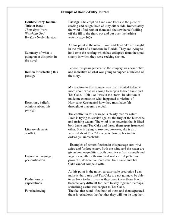 Eng1d1 English With Ms Doucet Double Entry Journal Journal Template Double Entry