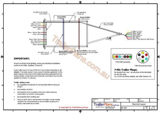 electrical trailer wiring trailer plans. Black Bedroom Furniture Sets. Home Design Ideas