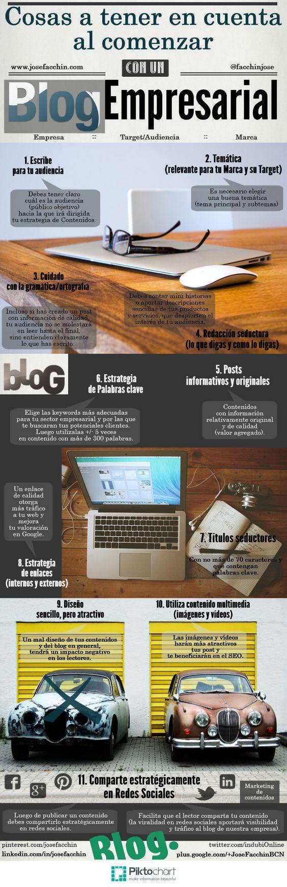 ¿Qué debes tener en cuenta al comenzar con un Blog empresarial? #infografía