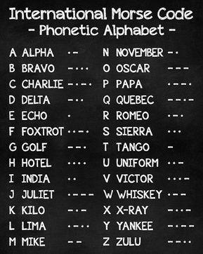 International Morse Code Sign Phonetic Alphabet Morse Code Etsy Phonetic Alphabet Morse Code Alphabet Code