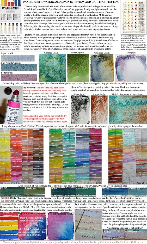 Color Charts Fade In And Daniel O Connell On Pinterest