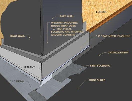 Pin On Roof Repair Diy
