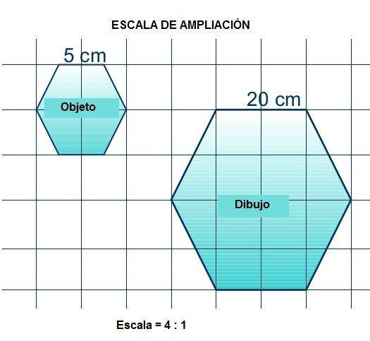 Escalas En Dibujo Tecnico Que Son Tipos Como Hacerlas Facil Escalas En Dibujo Tecnico Tecnicas De Dibujo Dibujos En Cuadros