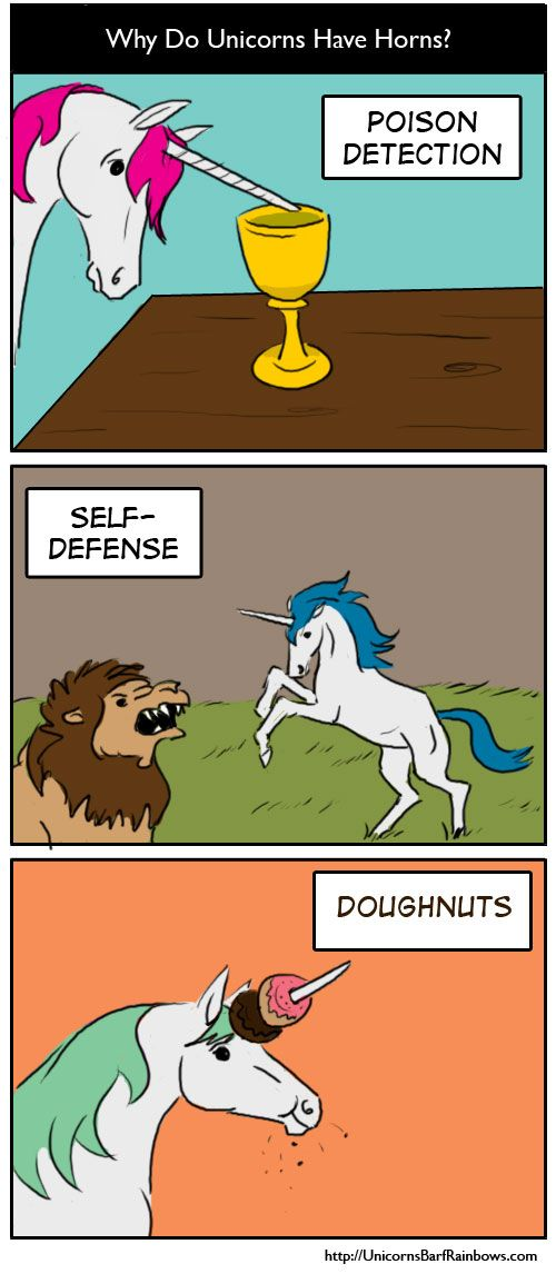 Funny unicorn facts: Why do unicorns have horns?