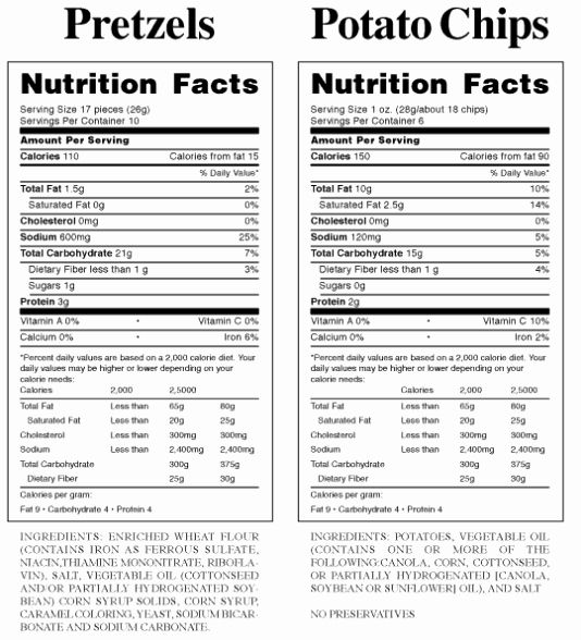 Pin By Brookes Kennedy On Science Nutrition Labels Nutrition Data School Nutrition
