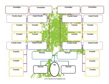 Ideas and more aunt cousins family trees family tree templates tree