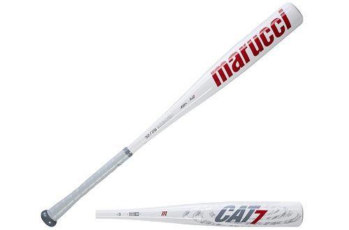 Marucci Mcbc7 Baseball Bat Baseball Bat Baseball Bat Display Case Baseball Bat Display