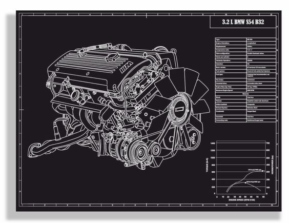 One of my favorite engines bmw e46 m3 s54 b32 engine engraved one of my favorite engines bmw e46 m3 s54 b32 engine engraved blueprint art bmw is life pinterest bmw autos franela y bmw malvernweather Image collections