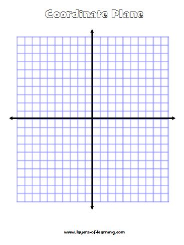 Free Printable Coordinate Plane worksheets. There's one with one ...