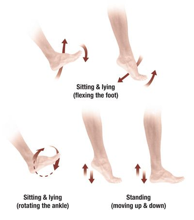 Improve blood circulation in your legs with just 5 easy exercises ...