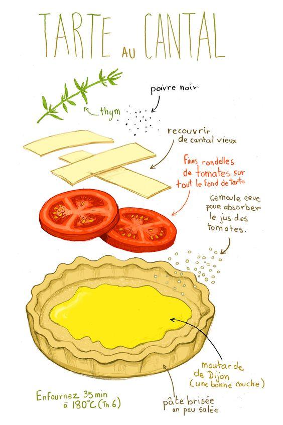 MIAM ! est un blog de cuisine créé par un couple de passionnés Lillois. Les recettes sont...