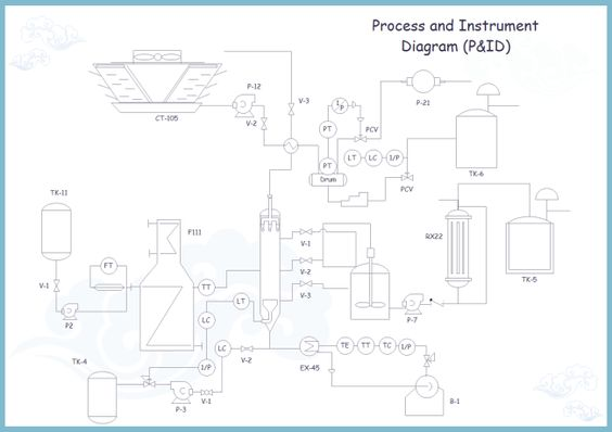 Water Boiling Process PID PID Pinterest Water and Template - evacuation plan template