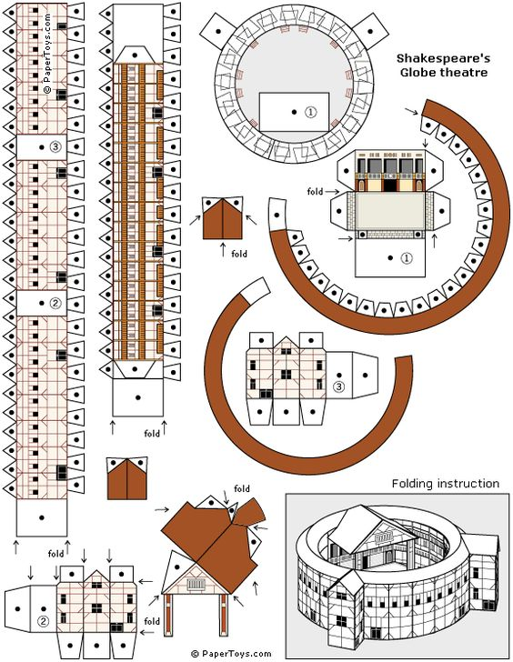 Free online: Paper model of The Globe theatre; great activity for those hands-on learners. (But it is difficult to cut.) #engchat