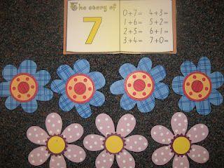 Kinder Doodles: Building Number Sense: Lots of ideas!!