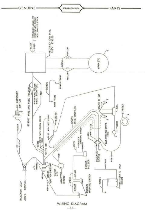 16 Cushman White Truck Wiring Diagram Truck Diagram Wiringg Net White Truck Diagram Electric Golf Cart