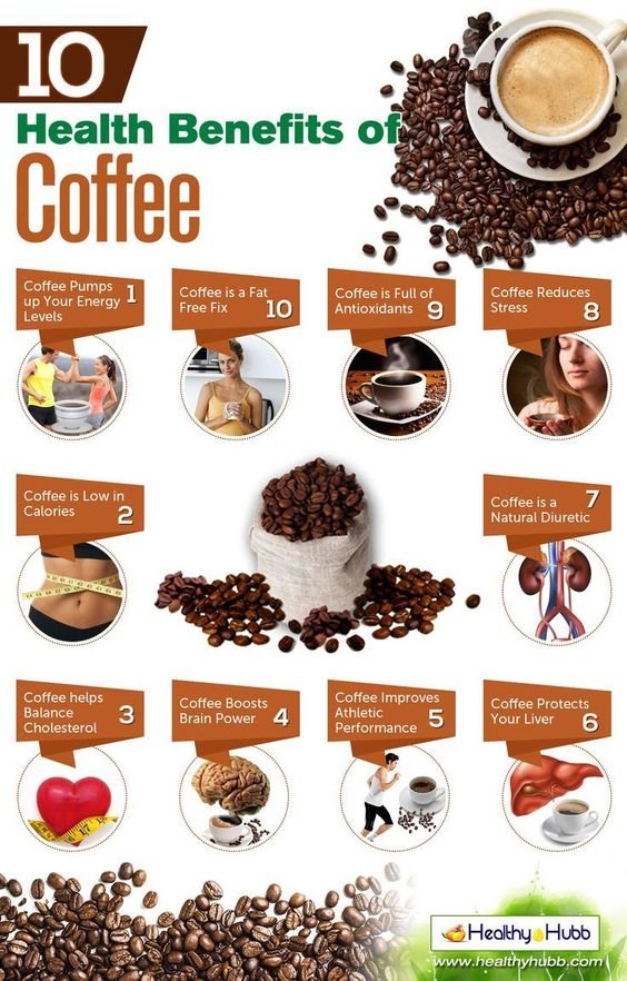 Health Benefits of Coffee: