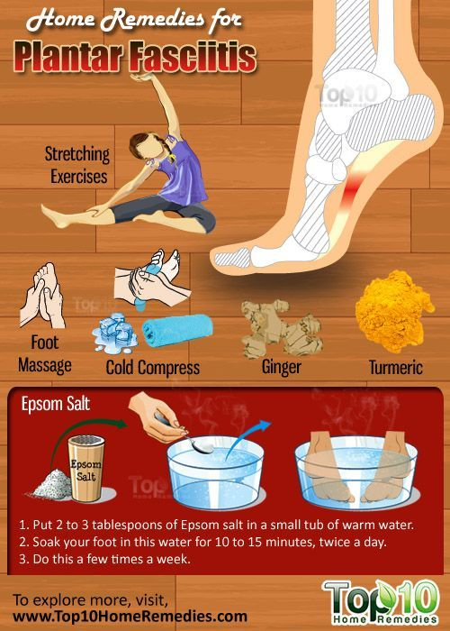 Pin on Plantar Fasciitis Cure and Treatment