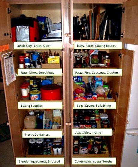 kitchen pantry lazy susan cabinets home depot | Pantry Pull Out ...