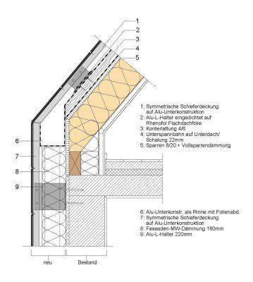 Einfamilienhaus In Grevenbroich Schiefer Wohnen Efh Baunetz Wissen Dach Satteldach Schiefer Fassade