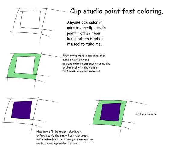 pinterest     the world   s catalog of ideas Clip Studio Paint Ex  Coloring Clip Studio Paint