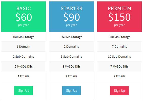 Design A Professional Comparison ChartPricing Table Within