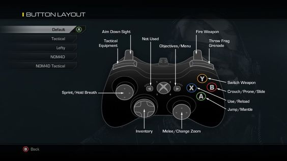 Images For Xbox One Controller Buttons Layout Xbox One Controller Xbox One Layout