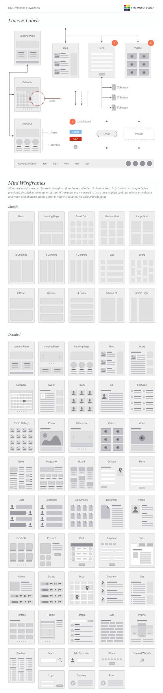 website flowcharts and site maps ai pinterest design graphics and apps. Black Bedroom Furniture Sets. Home Design Ideas