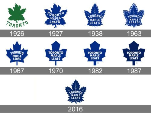 History Toronto Maple Leafs Logo Toronto Maple Leafs Logo Maple Leafs Toronto Maple Leafs