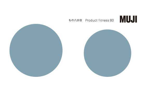 Product fitness 80 展